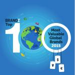 global brands 100 2015